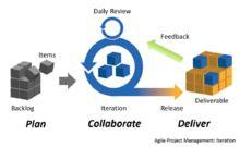 Master Thesis Presentation: Business Models for Mobile